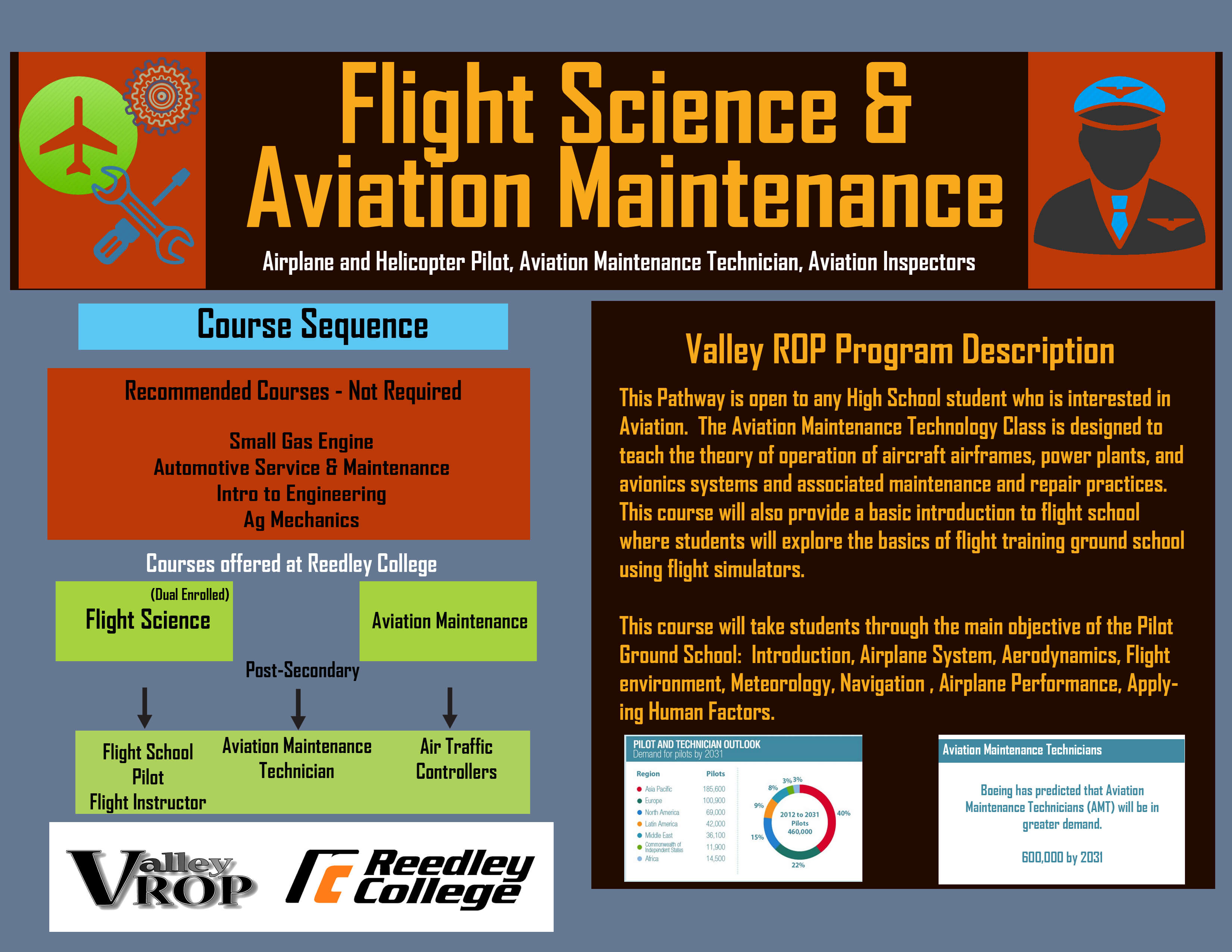 Flight Science & AMT - Template 8X11-2