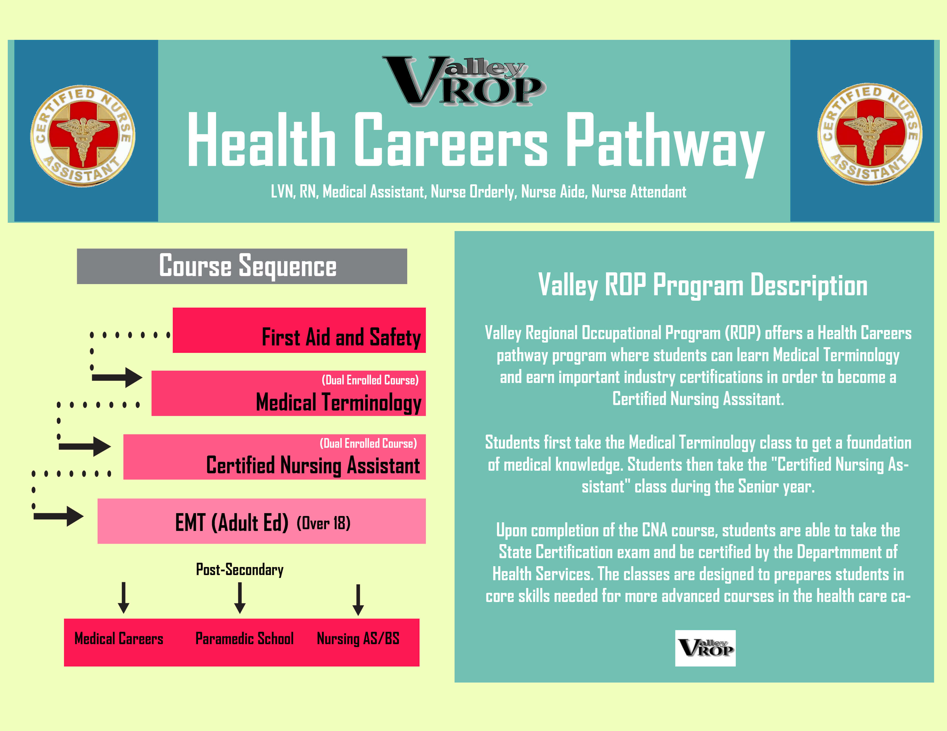 Health Careers Pathway - Template 8X11-KHS-2