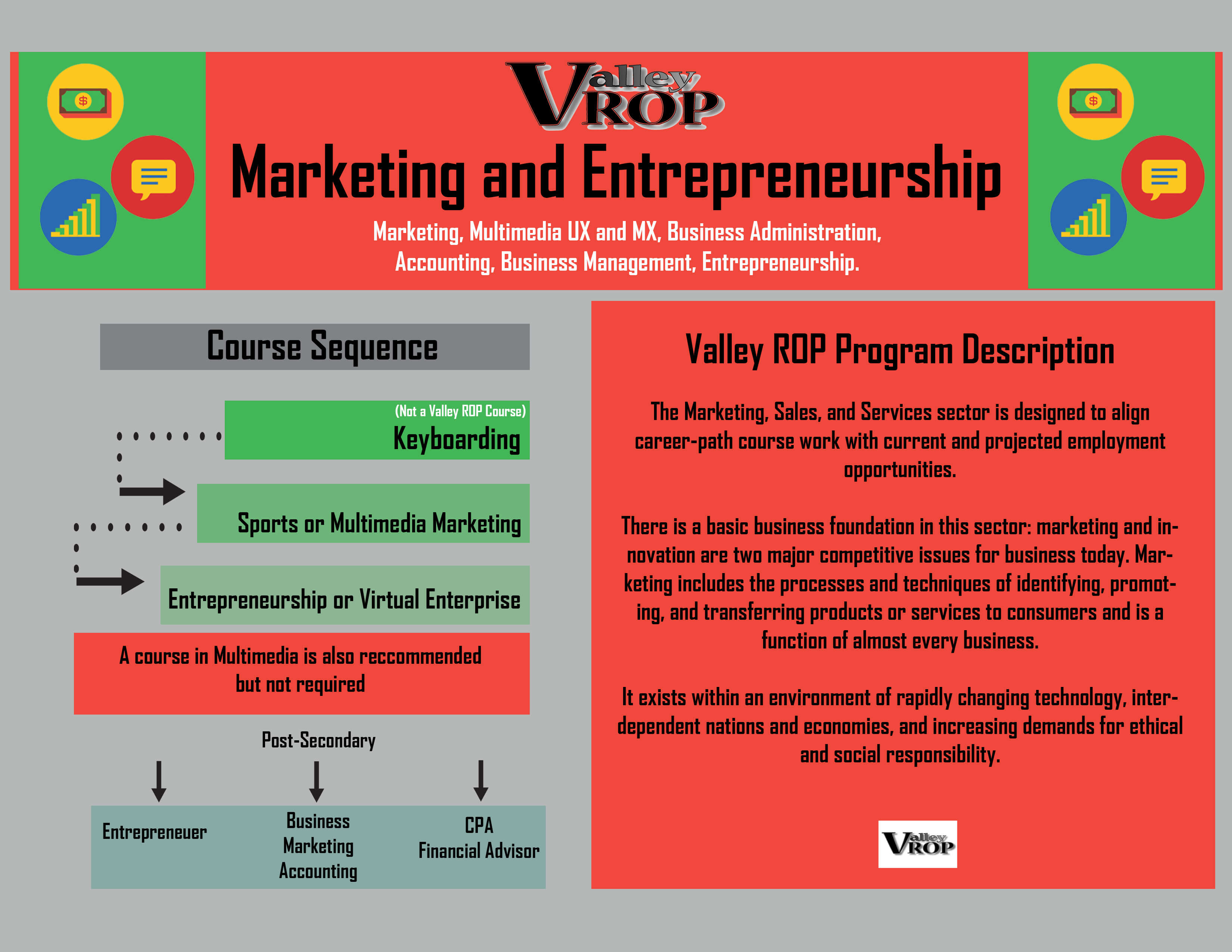 Marketing and Entrepreneurship Pathway - Template 8X11 -KHS-2